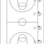 Spear the Ball Drill Diagram 1