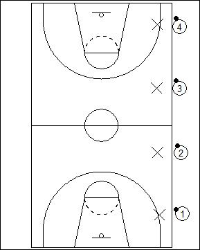 Spear the Ball Drill Fab 5