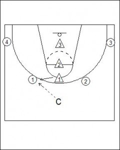 Home, Top and Ball Drill Diagram 2