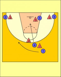 Pick and Roll Standard Diagram 2