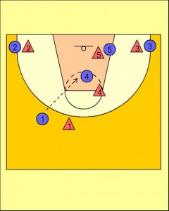 Pick and Roll Standard Diagram 3