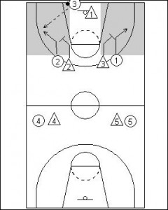 1-2-2 Full Court Zone Press Diagram 1
