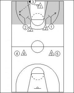 1-2-2 Full Court Zone Press Diagram 1