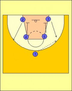 Inside Triangle Standard Diagram 1