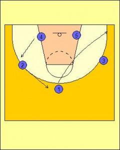 Inside Triangle Standard Diagram 2