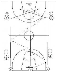 Tennessee Shooting Drill Diagram 1