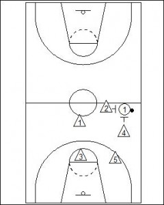 2-2-1 Quarter Court Trap Diagram 2