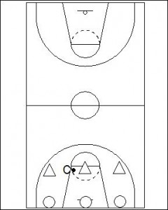 3 v 3 Line Touch Transition Drill Diagram 1