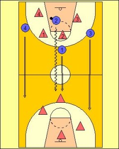 4 v 4 v 4 Continuous Drill Diagram 2