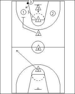 I-Press Diagram 1