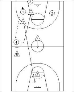 I-Press Diagram 3