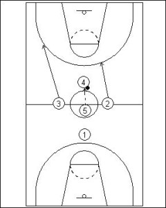 Jump Ball: Two-Man Split Diagram 1