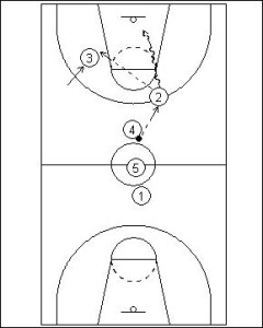 Jump Ball: Two-Man Split Diagram 2