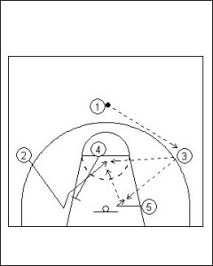UCLA Offense Series Example 1 Diagram 5