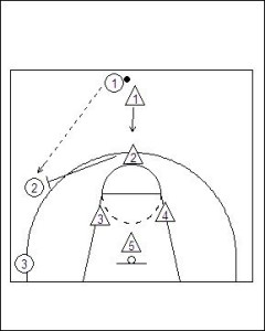 1-1-2-1 Diamond Trap Diagram 1