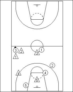 1-2-1-1 Full Court Zone Press Diagram 6