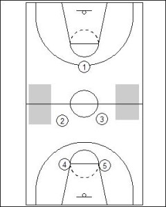 1-2-2 Half Court Trap Diagram 1