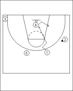 Pick and Roll Offense: One Pass On-ball Diagram 1