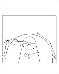 UCLA Offense: Strong Side Fill Diagram 4