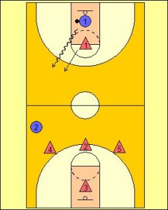 1-3-1 Push Wing Trap Diagram 1