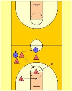 1-3-1 Push Wing Trap Diagram 3