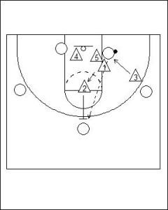 2-3 Match-Up Zone Defence Diagram 4
