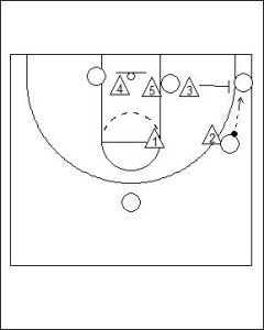 2-3 Match-Up Zone Defence Diagram 5