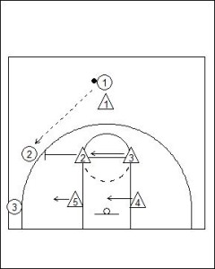 Box and 1 Junk Defence Diagram 1