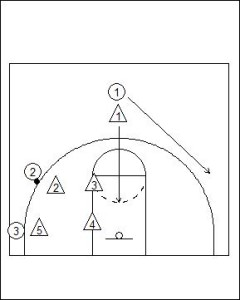 Box and 1 Junk Defence Diagram 3