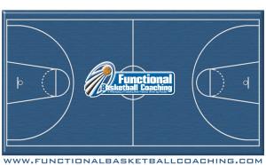 Functional Basketball Coaching Basketball Court Wallpaper