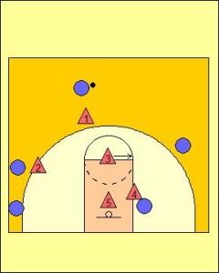I and 3 Junk Defence Diagram 1