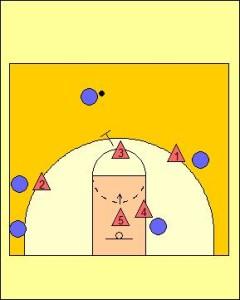 I and 3 Junk Defence Diagram 2