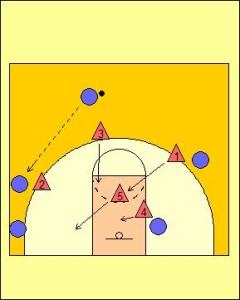 I and 3 Junk Defence Diagram 3