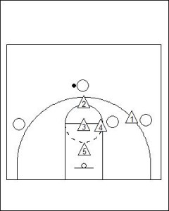 Triangle and 2 Junk Defence: Diagram 2