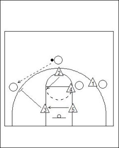 Triangle and 2 Junk Defence: Diagram 3