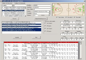 Basketball Analytics is a lot more then just normal game statistics (Source: planilla3000)