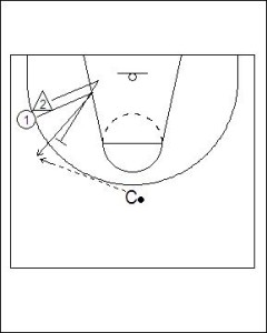 1 v 1 From the Wing Drill Diagram 1