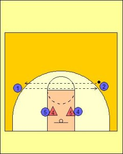 4 v 2 High/Low Drill Diagram 1