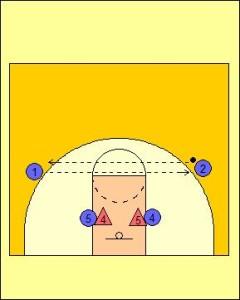 4 v 2 High/Low Drill Diagram 1