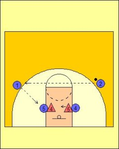 4 v 2 High/Low Drill Diagram 4