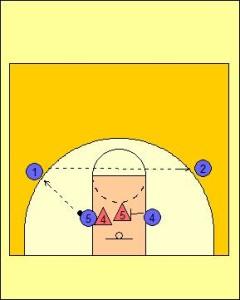 4 v 2 High/Low Drill Diagram 5