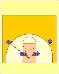 4 v 2 High/Low Drill Diagram 6