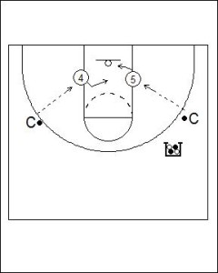 Low Post Repetition Drill Diagram 1
