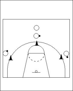Three Spot Individual Offense Drill Diagram 1