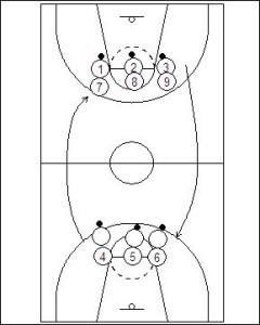 Titan Shooting Drill Diagram 1