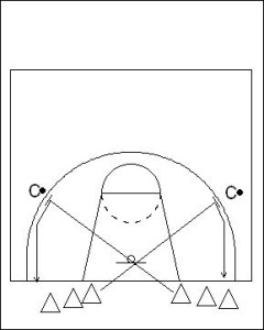 Two Coach Close-out Drill Diagram 1