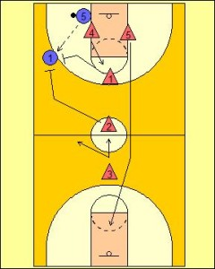 Defensive Transition: 2-1-1-1 Trapping Formation Diagram 2