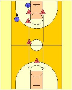 Defensive Transition: 2-1-1-1 Trapping Formation Diagram 4