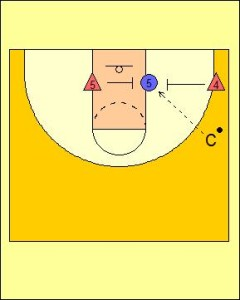 Low Post Pass and Go Drill Diagram 1