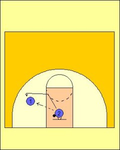2 Player Circle Shooting Drill Diagram 1